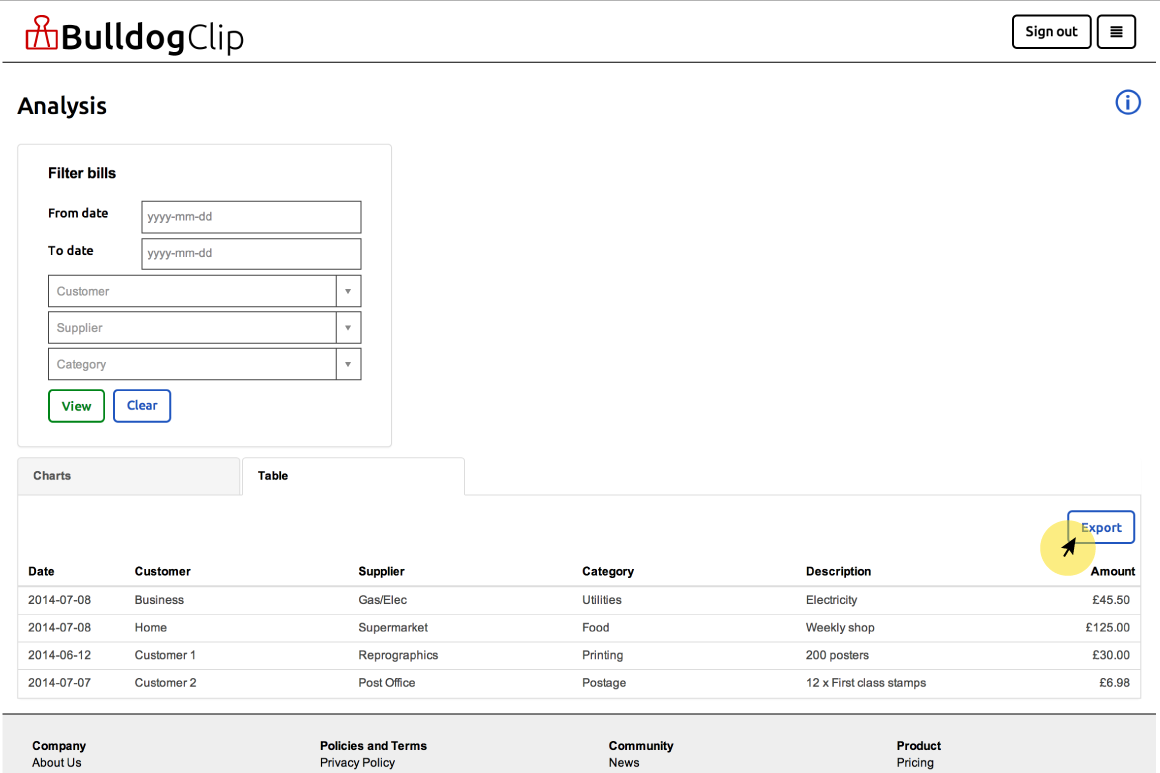 Analysis table page showing export button